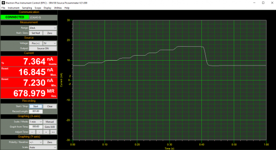 SPA100 showing reverse bias leakage of small diode at 5V to 40V in 5V steps.