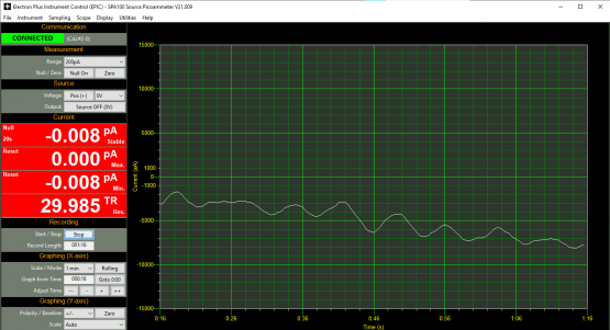 SPA100 showing current noise/drift on 200pA range with nothing connected